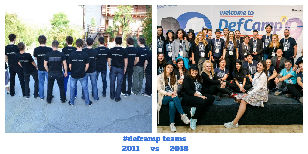 defcamp then and now teams 2011 2018